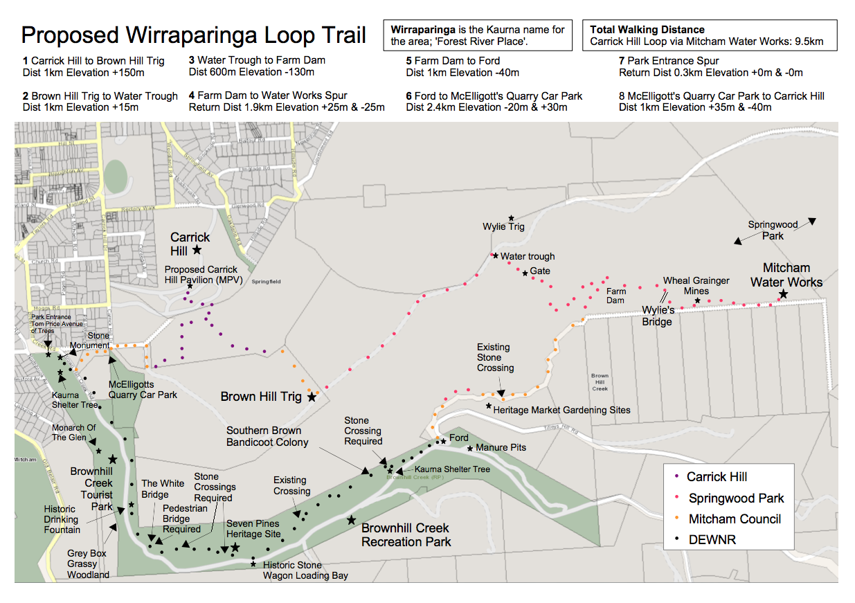 Wirraparinga Loop Trail Map